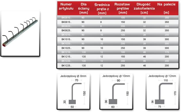 bwa-jednorzedowy-tabela-wymiary-obraz-produkty
