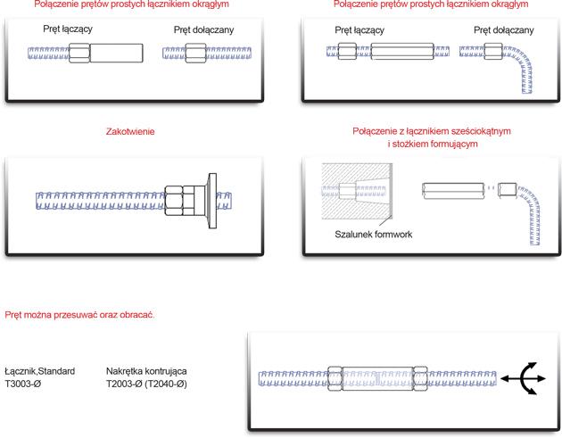 polaczenie-pretow-prostych-laczacych-okraglym-laczenie-sas
