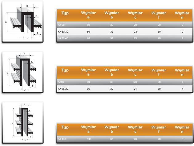tasmy-katowe-typ-wymiar-tabela-obrazek