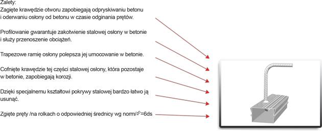 zalety-lacznik-zbrojeniowy-bwa-opis-zdjecia-montaz