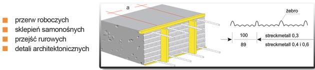 zastosowanie-arsform-i-streckmetallu